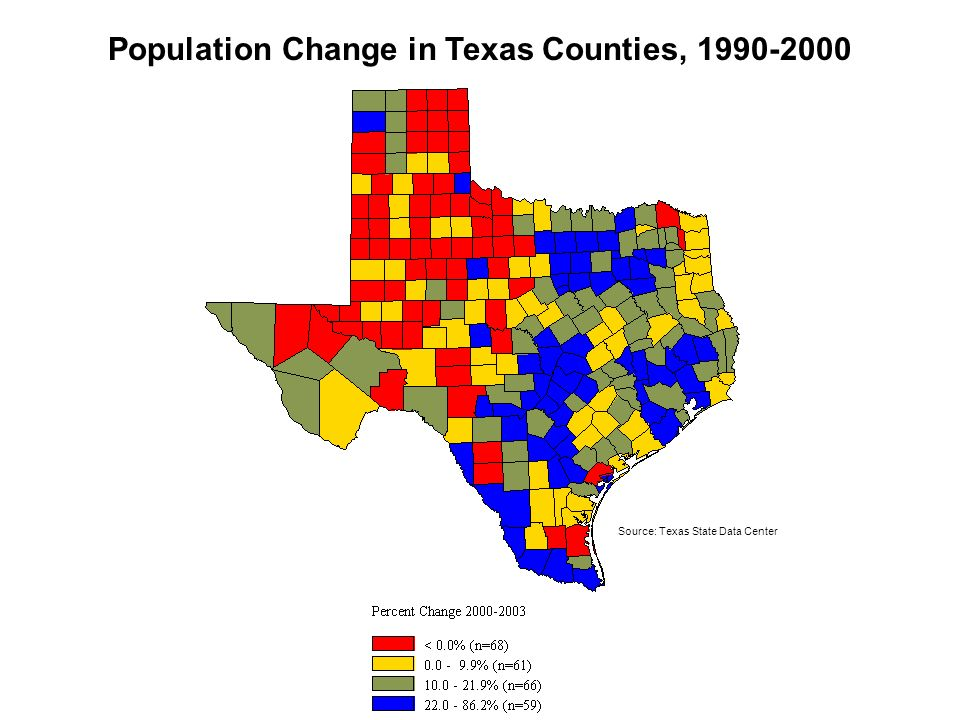 Population Change in Texas Counties, 1990-2000
