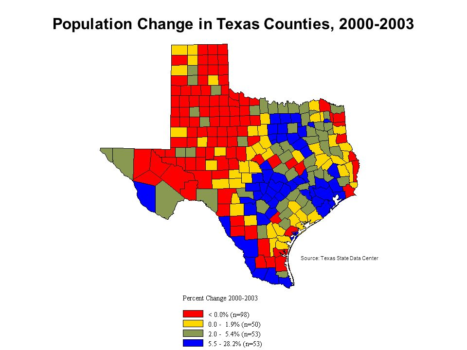 Population Change in Texas Counties, 2000-2003