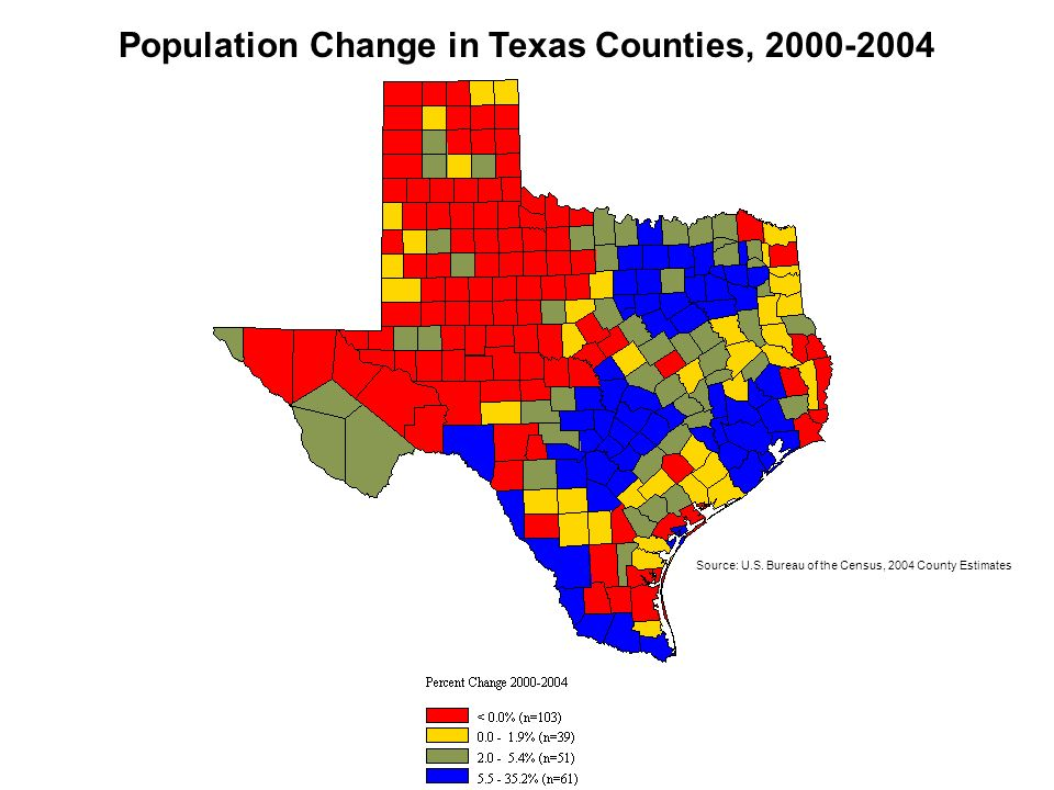 Population Change in Texas Counties,