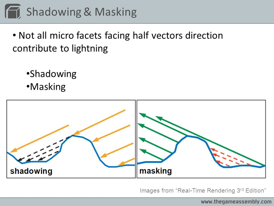 Shadowing & Masking Not all micro facets facing half vectors direction contribute to lightning. Shadowing.