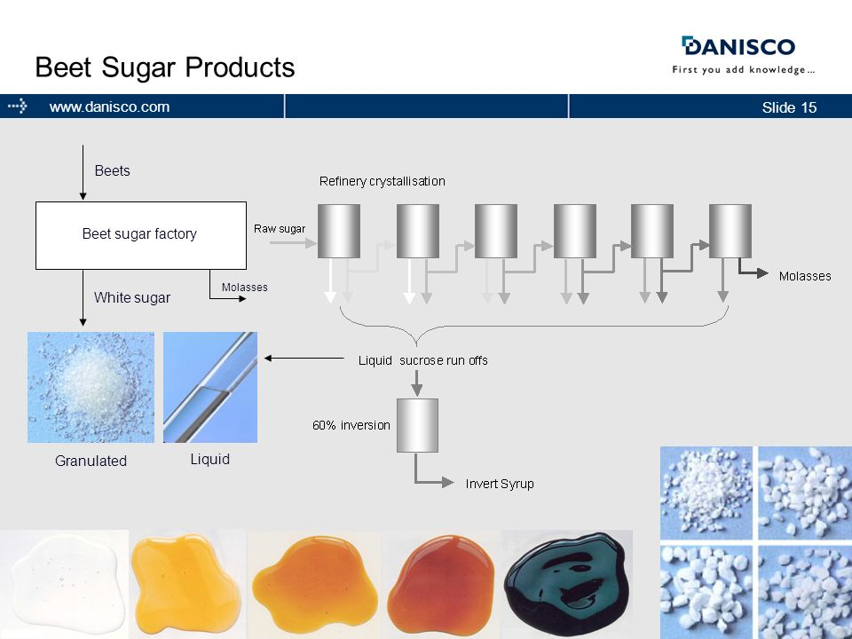 Beet Sugar Products Beets Beet sugar factory White sugar Granulated
