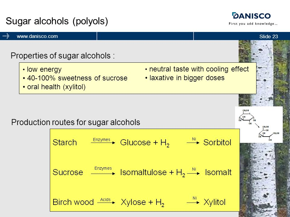 Sugar alcohols (polyols)
