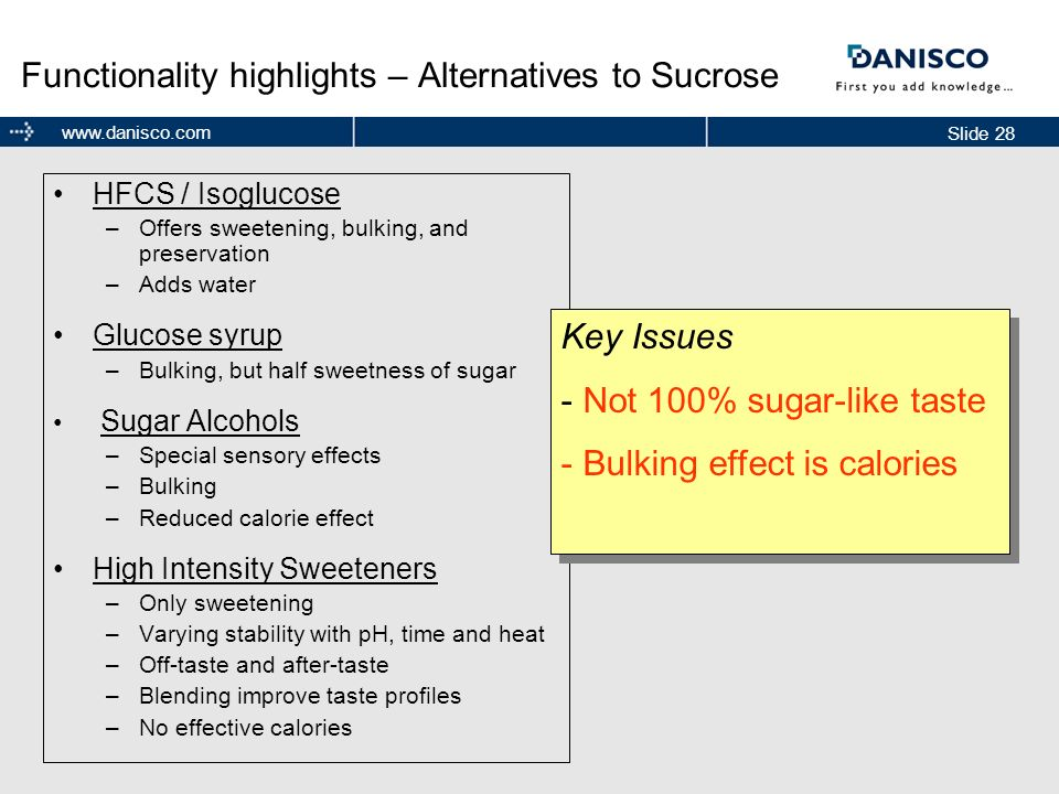 Functionality highlights – Alternatives to Sucrose