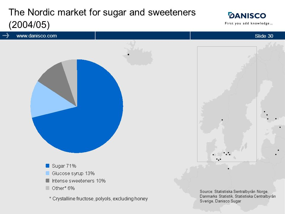 The Nordic market for sugar and sweeteners (2004/05)