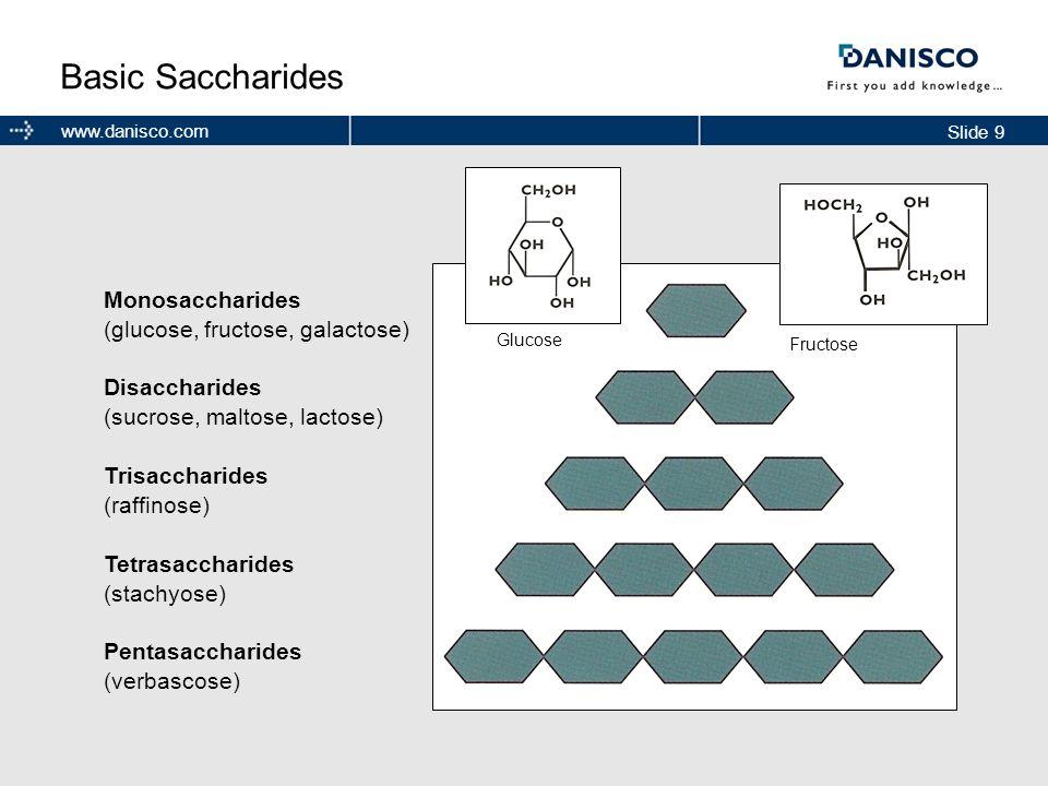 Basic Saccharides Monosaccharides (glucose, fructose, galactose)
