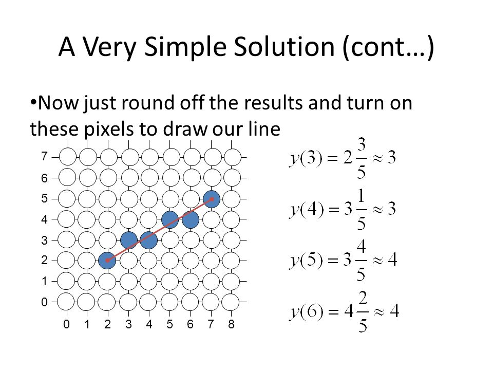 A Very Simple Solution (cont…)