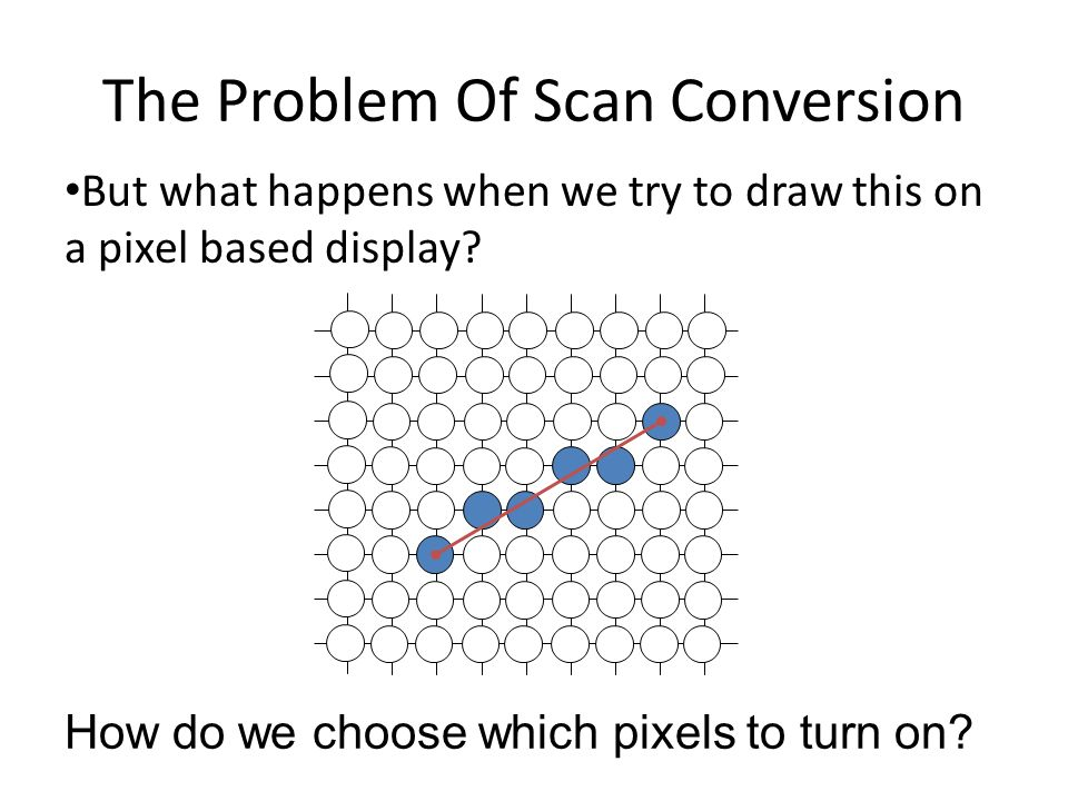 The Problem Of Scan Conversion