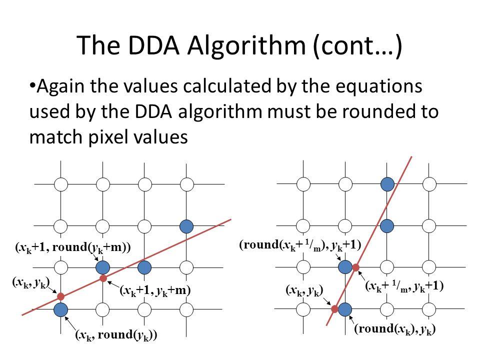The DDA Algorithm (cont…)