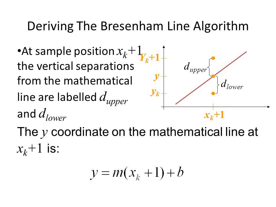 Deriving The Bresenham Line Algorithm