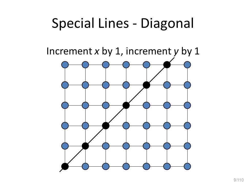 Special Lines - Diagonal