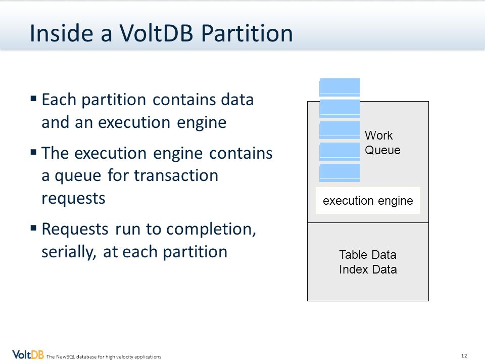 Inside a VoltDB Partition