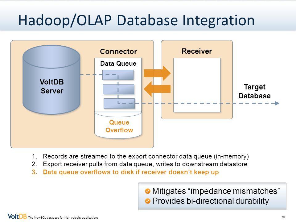 Hadoop/OLAP Database Integration