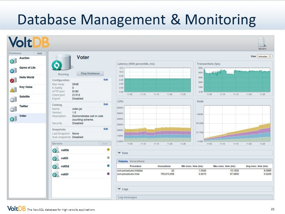 Database Management & Monitoring