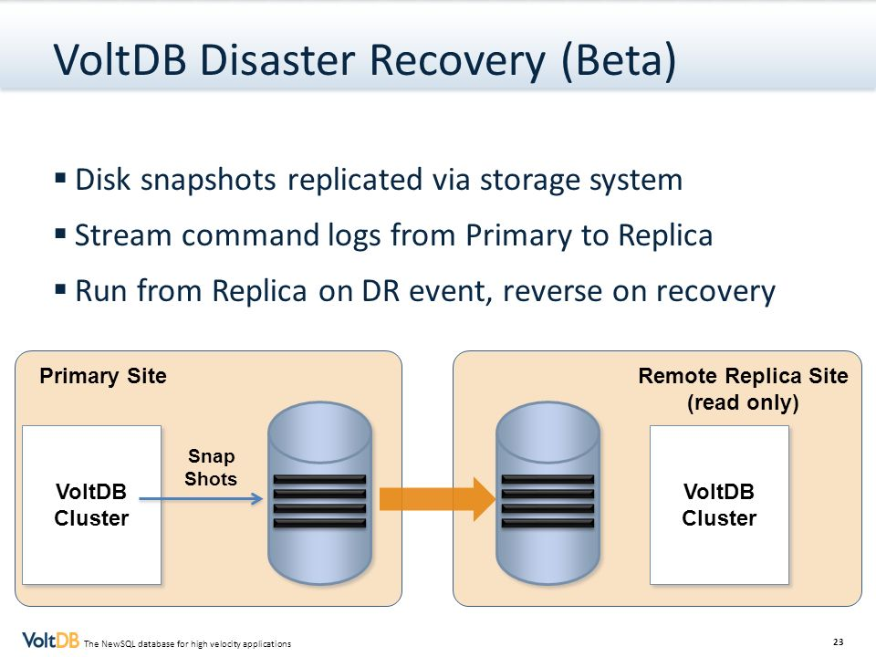 VoltDB Disaster Recovery (Beta)