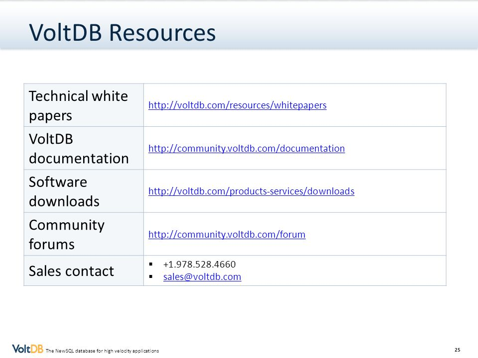VoltDB Resources Technical white papers VoltDB documentation