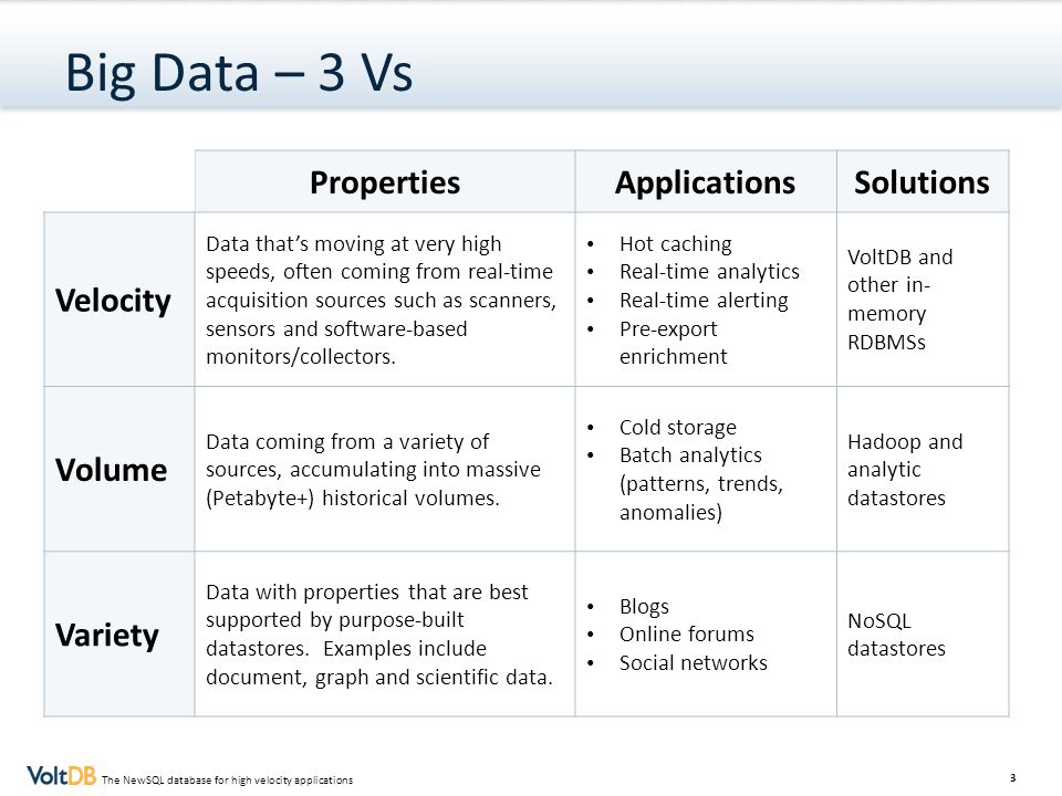 Big Data – 3 Vs Properties Applications Solutions Velocity Volume