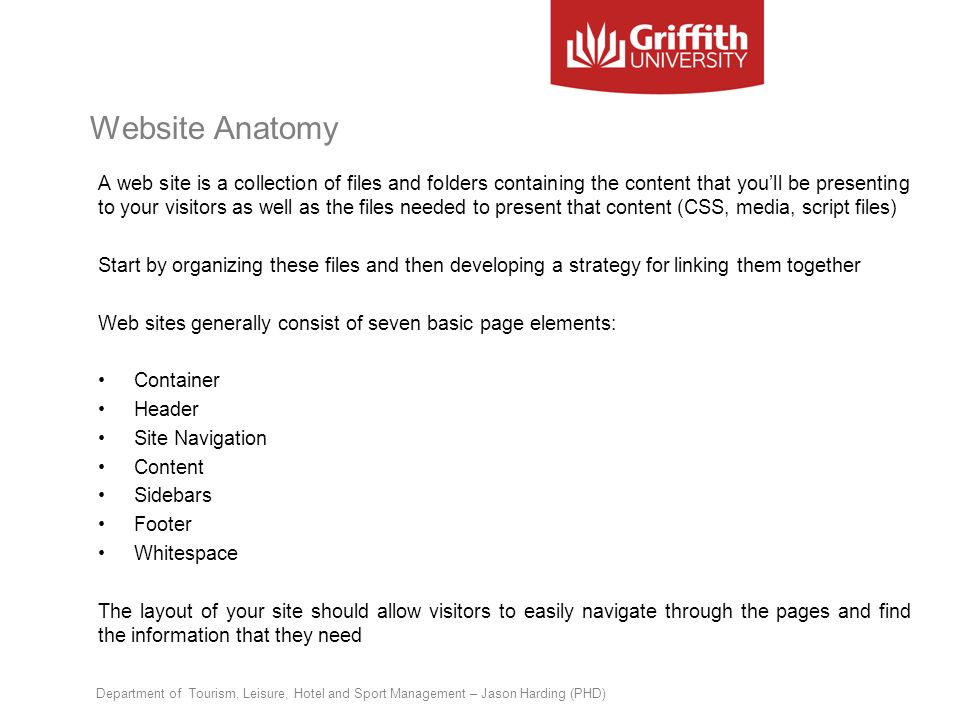 Website Anatomy