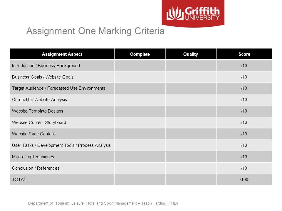 Assignment One Marking Criteria