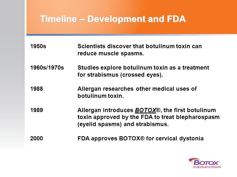 Timeline – Development and FDA