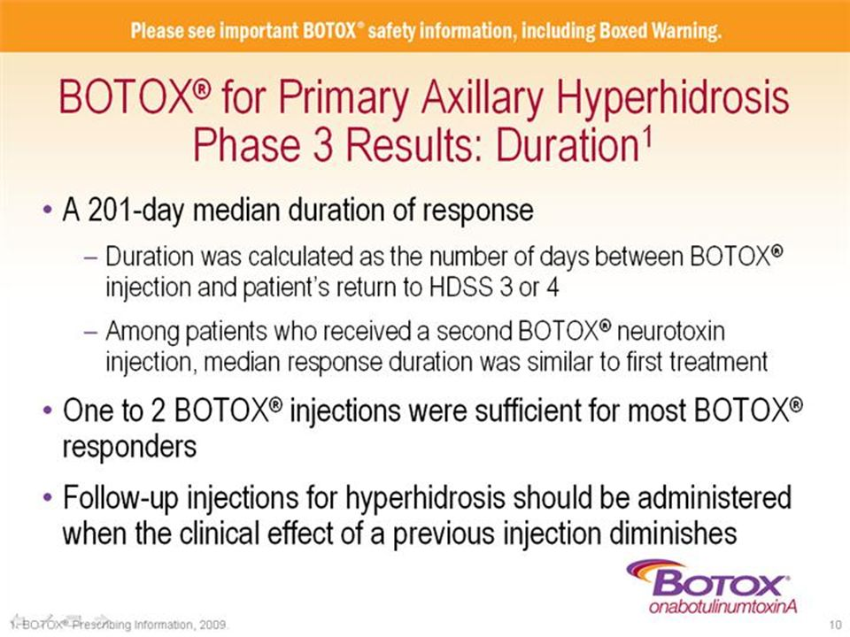 Duration was also measured in a pivotal study, and BOTOX® patients achieved a median duration of response of 6.7 months, or 201 days.1