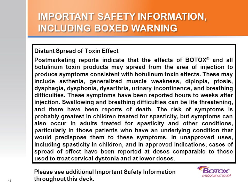 IMPORTANT SAFETY INFORMATION, INCLUDING BOXED WARNING