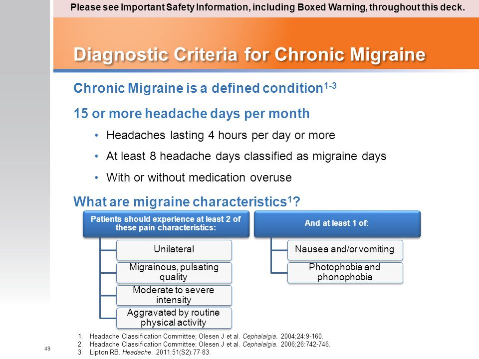 Diagnostic Criteria for Chronic Migraine