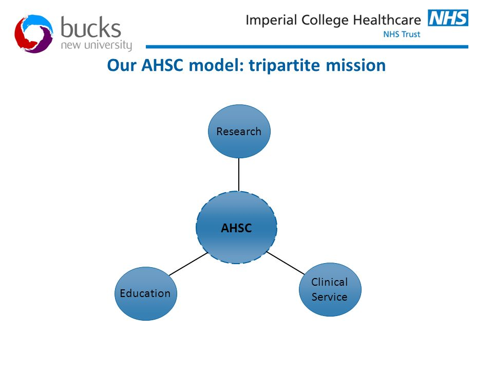 Our AHSC model: tripartite mission