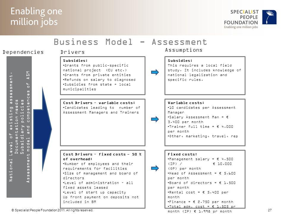 Business Model - Assessment