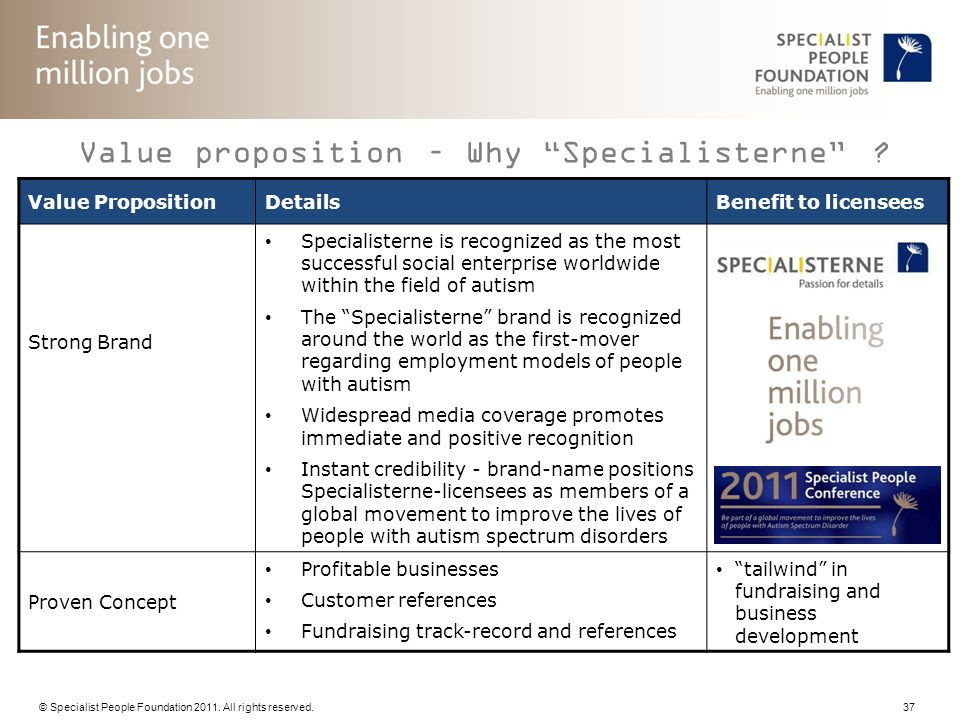 Value proposition – Why Specialisterne 1/3