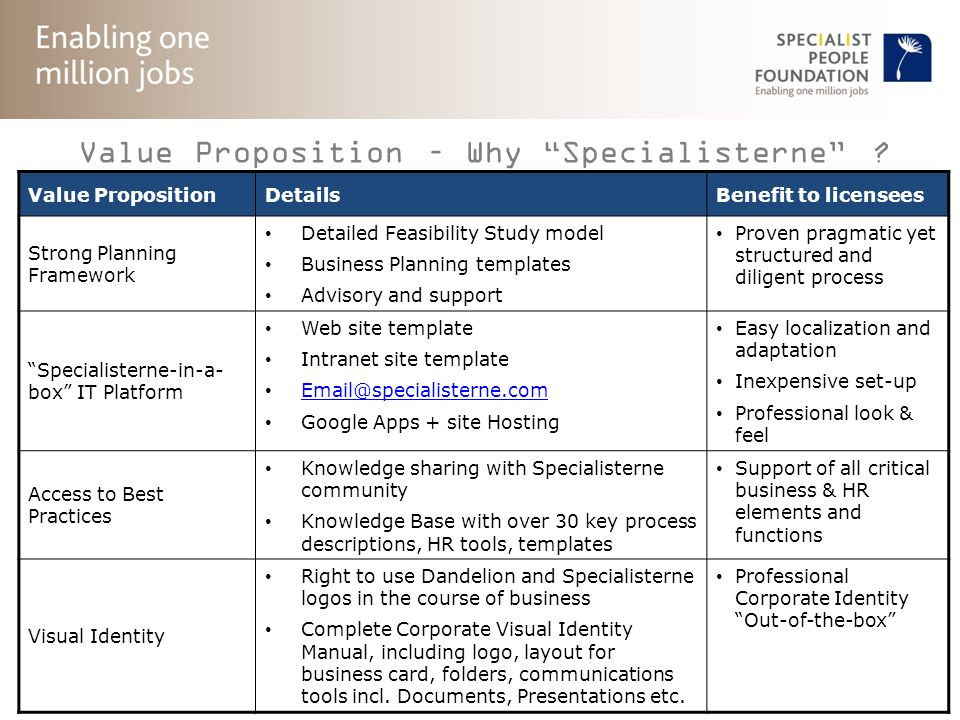 Value Proposition – Why Specialisterne 3/3