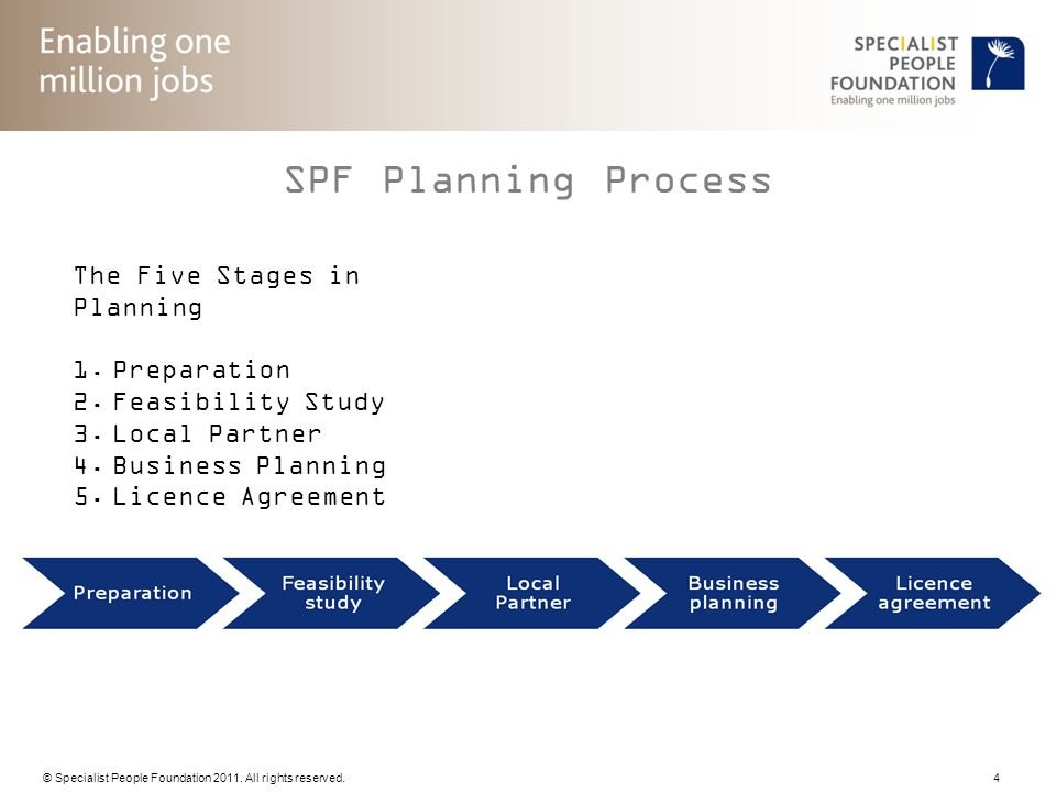 SPF Planning Process The Five Stages in Planning Preparation