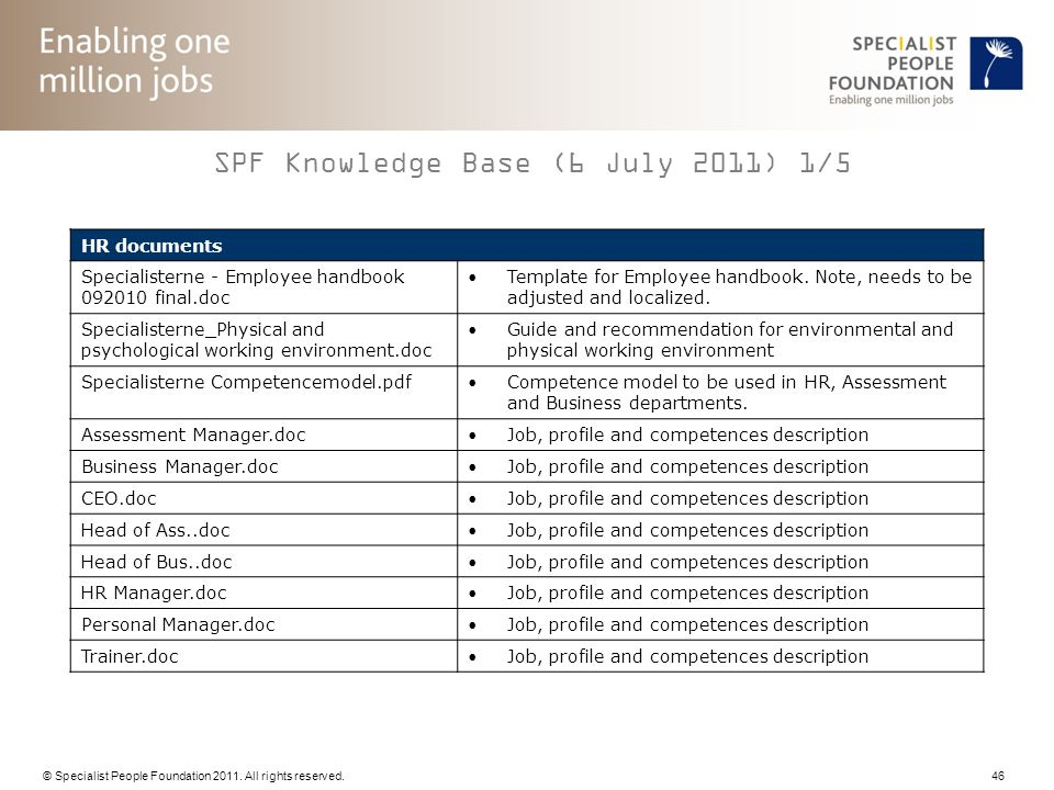 SPF Knowledge Base (6 July 2011) 1/5