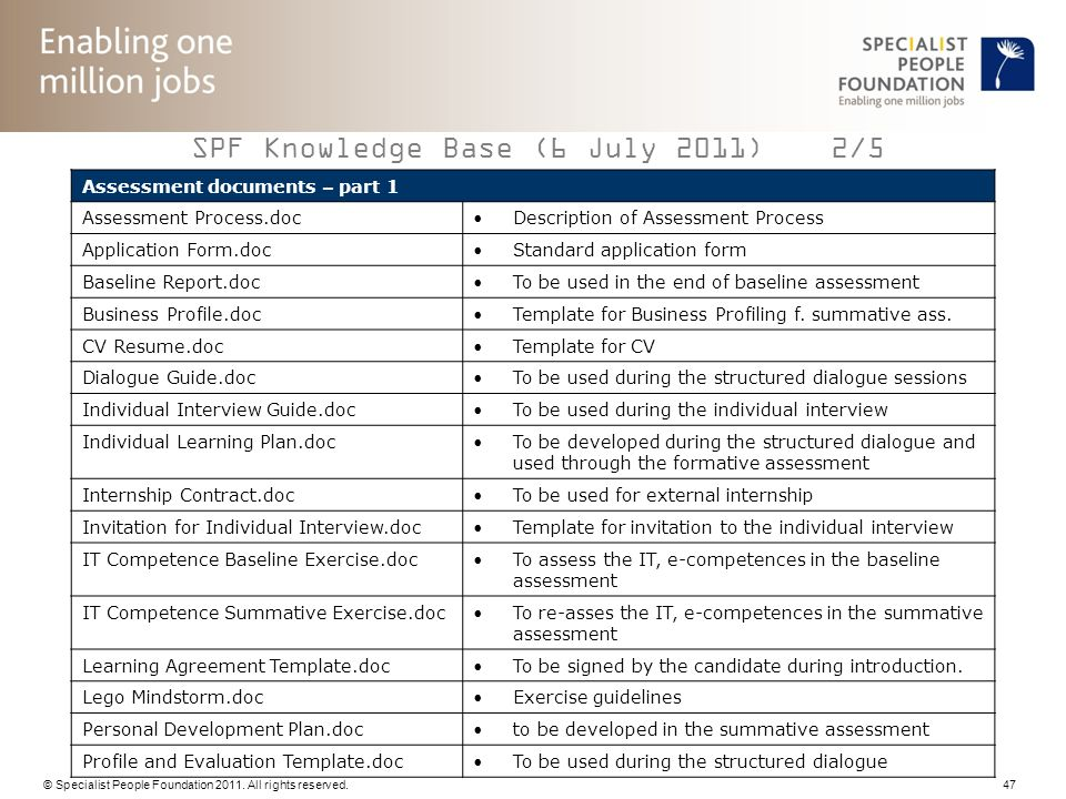 SPF Knowledge Base (6 July 2011) 2/5