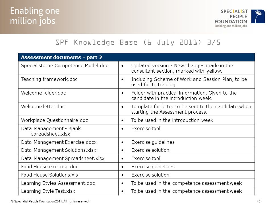 SPF Knowledge Base (6 July 2011) 3/5