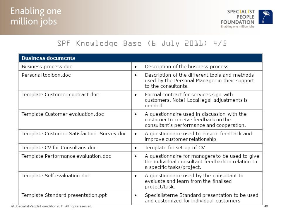 SPF Knowledge Base (6 July 2011) 4/5