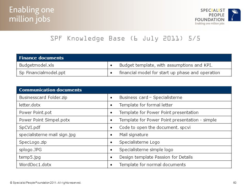 knowledge base document template - specialist people foundation partnership planning process