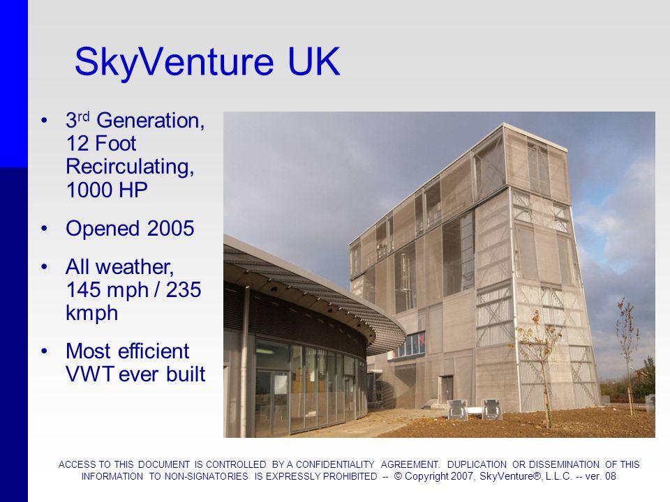 SkyVenture UK 3rd Generation, 12 Foot Recirculating, 1000 HP