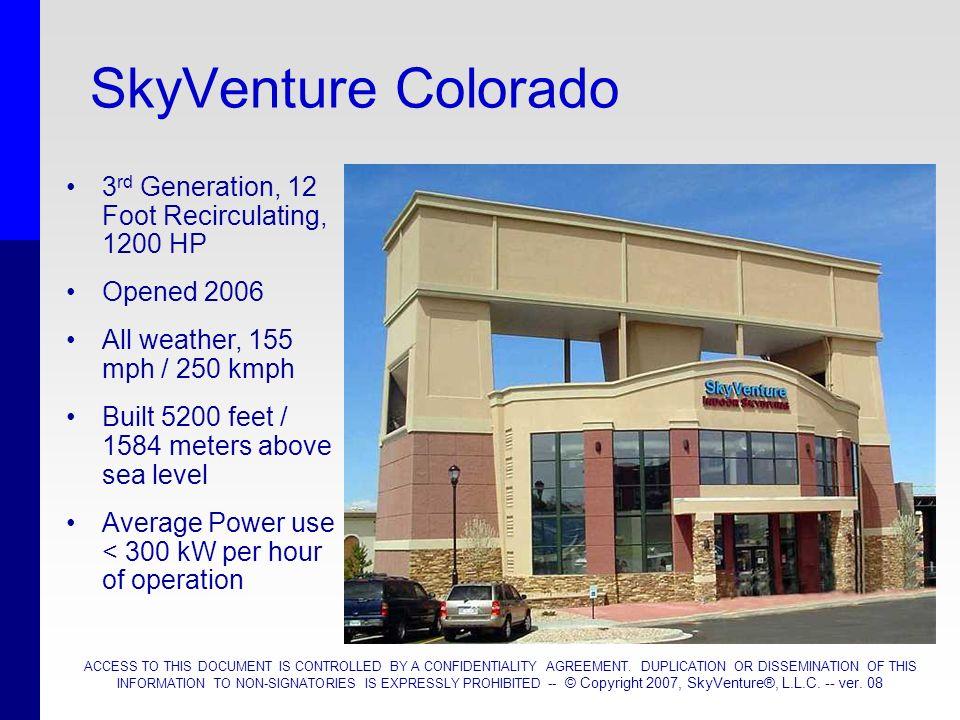 SkyVenture Colorado 3rd Generation, 12 Foot Recirculating, 1200 HP