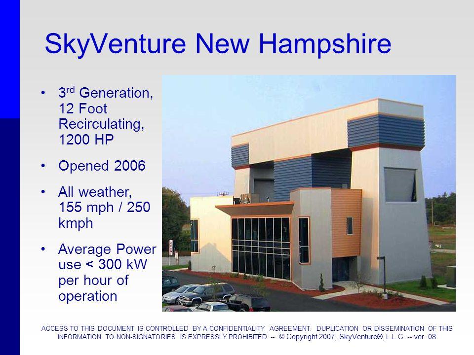 SkyVenture New Hampshire