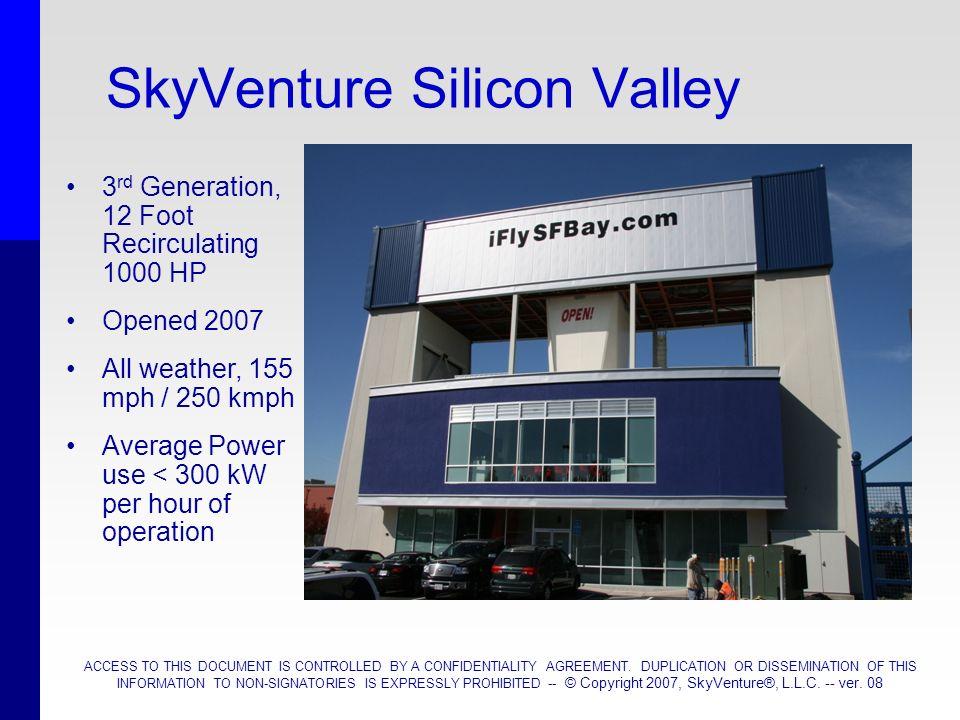 SkyVenture Silicon Valley