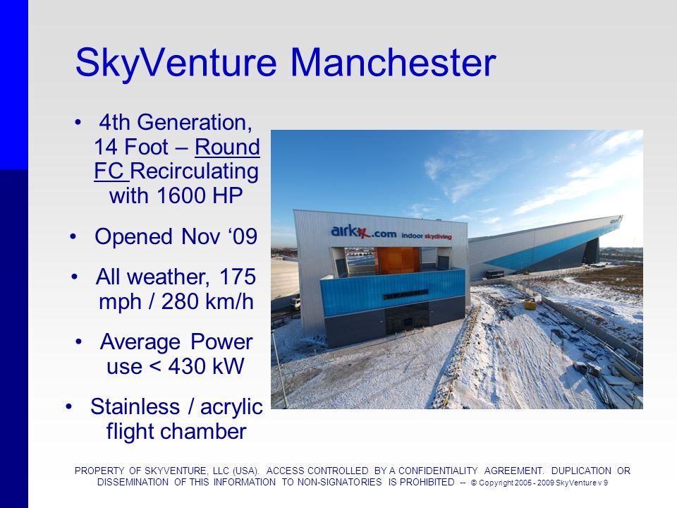 SkyVenture Manchester