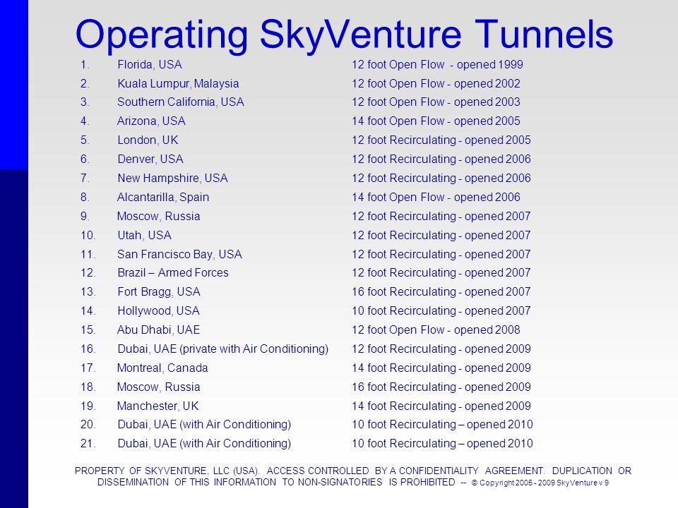 Operating SkyVenture Tunnels