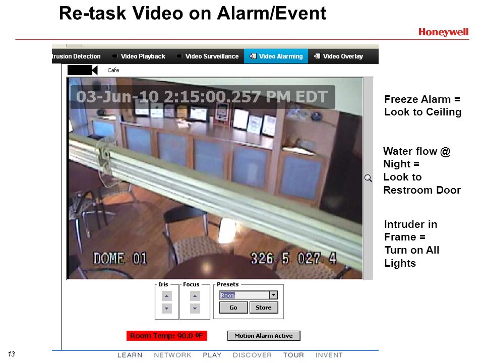Re-task Video on Alarm/Event