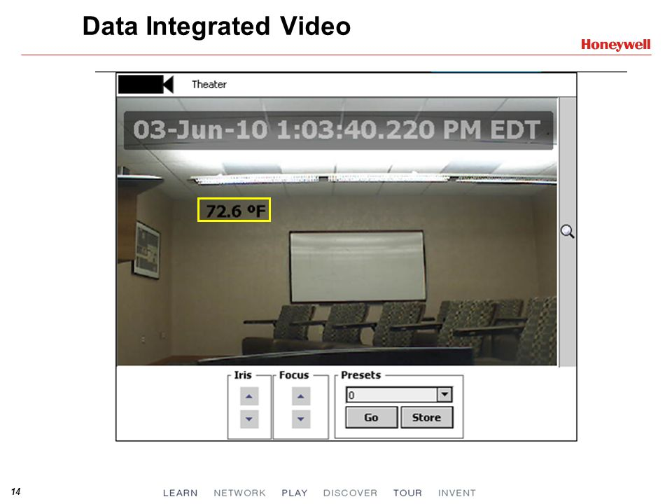 Data Integrated Video