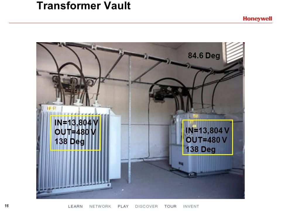 Transformer Vault 84.6 Deg IN=13,804 V OUT=480 V IN=13,804 V 138 Deg