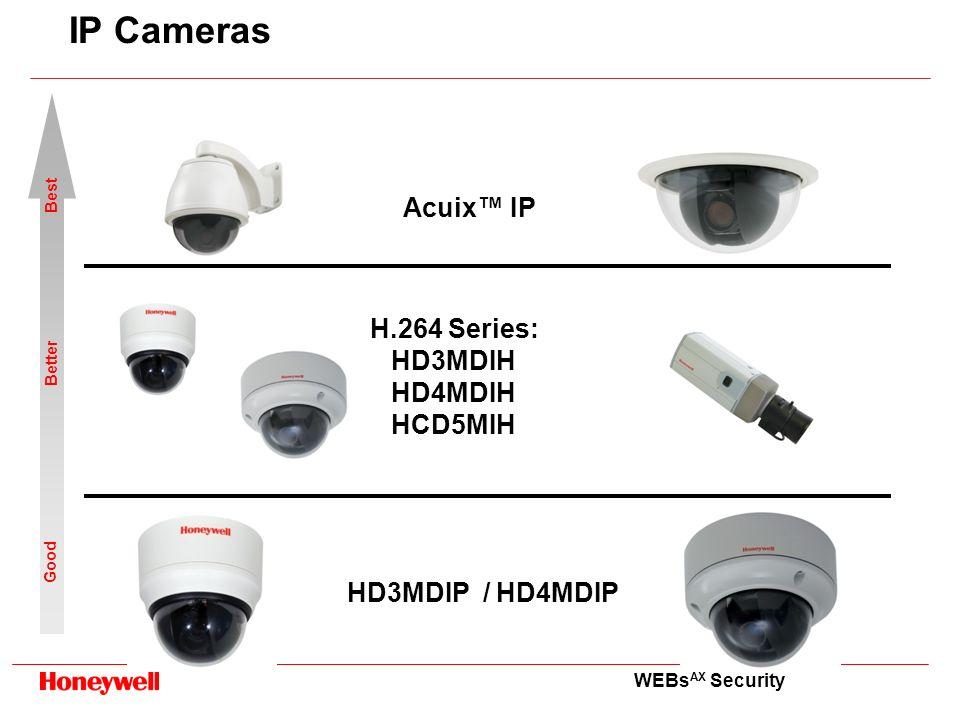 IP Cameras Acuix™ IP H.264 Series: HD3MDIH HD4MDIH HCD5MIH