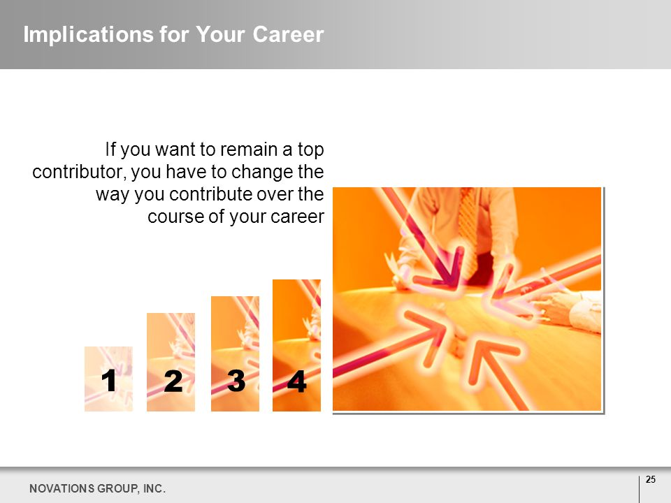 Implications for Your Career