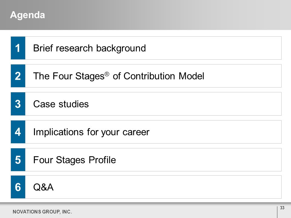 1 2 3 4 5 6 Agenda Brief research background