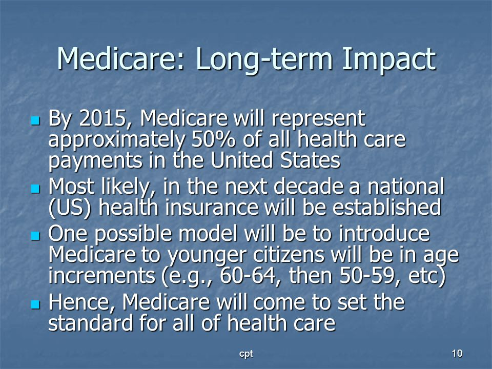 Medicare: Long-term Impact