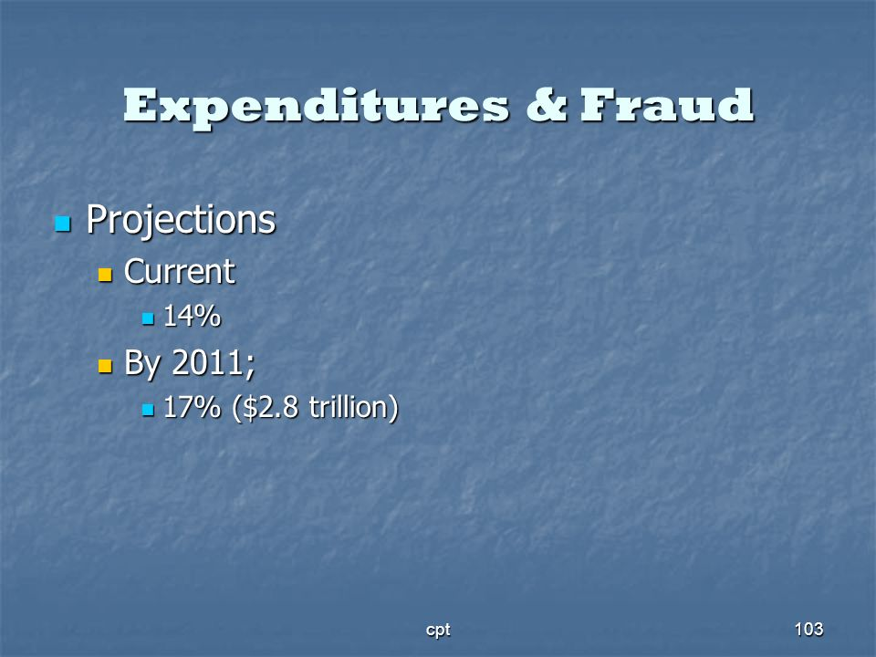 Expenditures & Fraud Projections Current By 2011; 14%